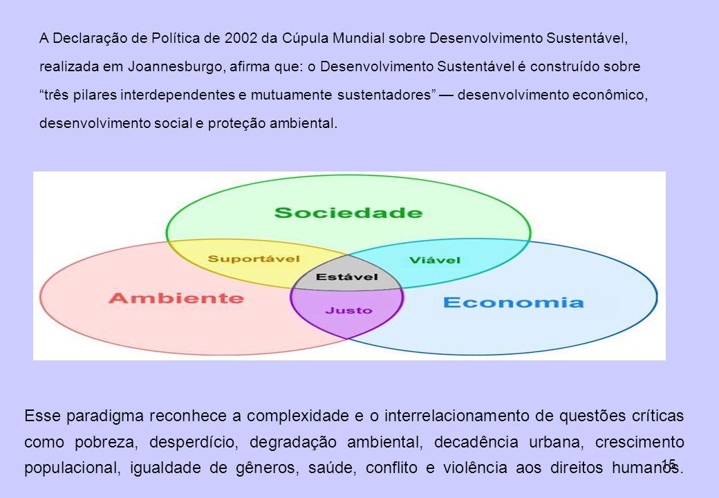 15 A Declaração de Política de 2002 da Cúpula Mundial sobre Desenvolvimento Sustentável, realizada em Joannesburgo, afirma que: o Desenvolvimento Sust
