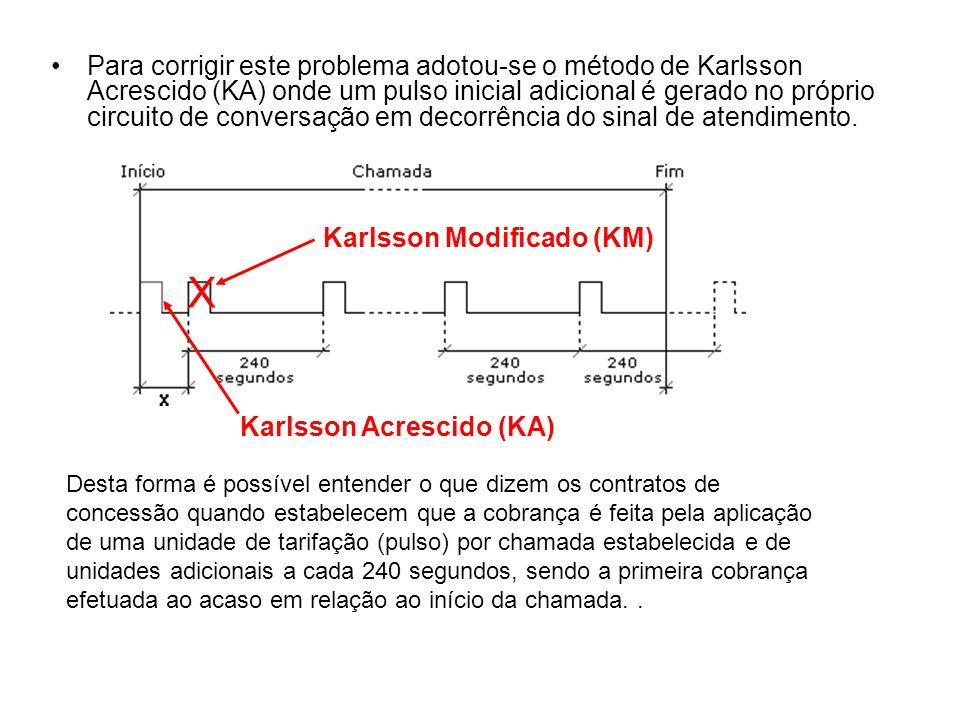 Para corrigir este problema adotou-se o método de Karlsson Acrescido (KA) onde um pulso inicial adicional é gerado no próprio circuito de conversação