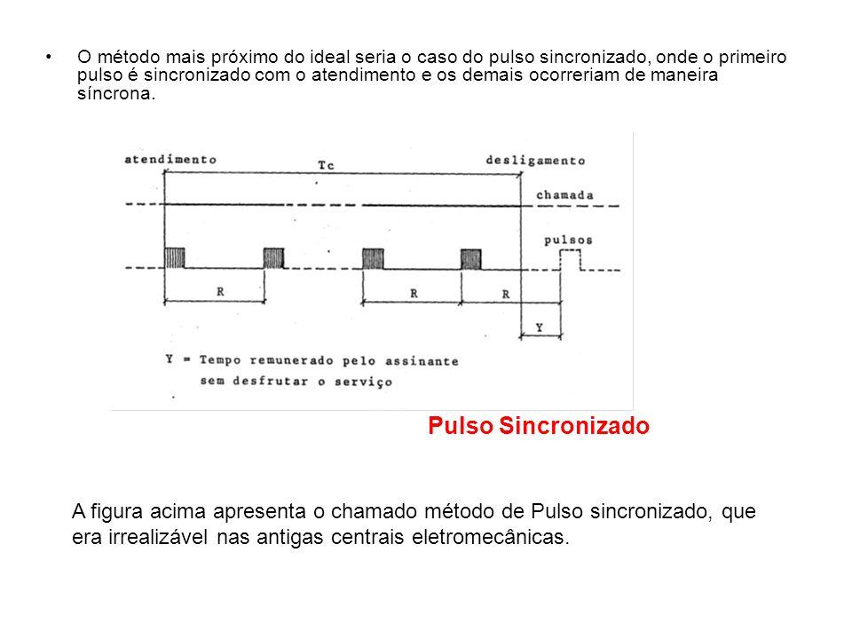 O método mais próximo do ideal seria o caso do pulso sincronizado, onde o primeiro pulso é sincronizado com o atendimento e os demais ocorreriam de ma