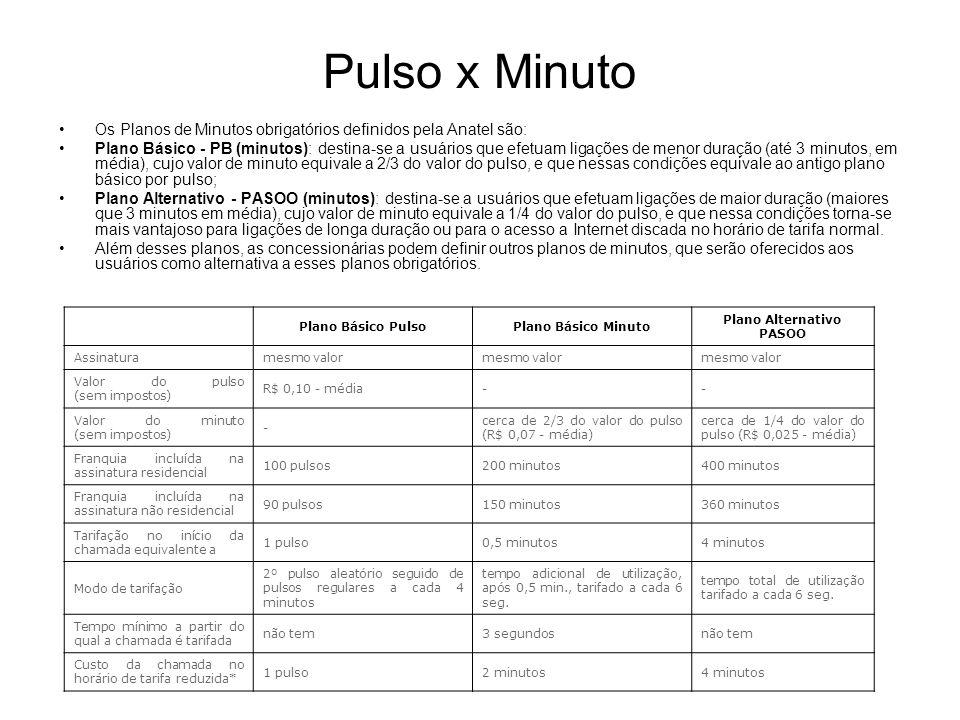 Pulso x Minuto Os Planos de Minutos obrigatórios definidos pela Anatel são: Plano Básico - PB (minutos): destina-se a usuários que efetuam ligações de