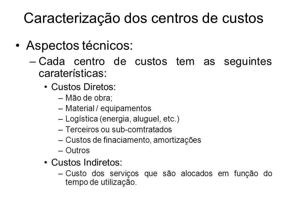 Caracterização dos centros de custos Aspectos técnicos: –Cada centro de custos tem as seguintes caraterísticas: Custos Diretos: –Mão de obra; –Materia