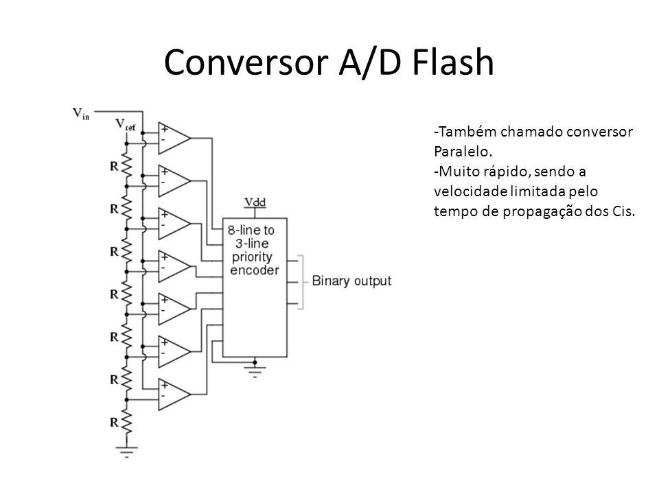 Conversor A/D Flash -Também chamado conversor Paralelo. -Muito rápido, sendo a velocidade limitada pelo tempo de propagação dos Cis.