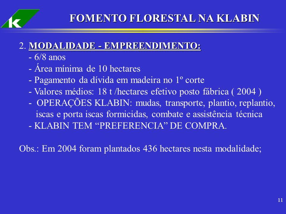 11 FOMENTO FLORESTAL NA KLABIN MODALIDADE - EMPREENDIMENTO: 2. MODALIDADE - EMPREENDIMENTO: - 6/8 anos - Área mínima de 10 hectares - Pagamento da dív