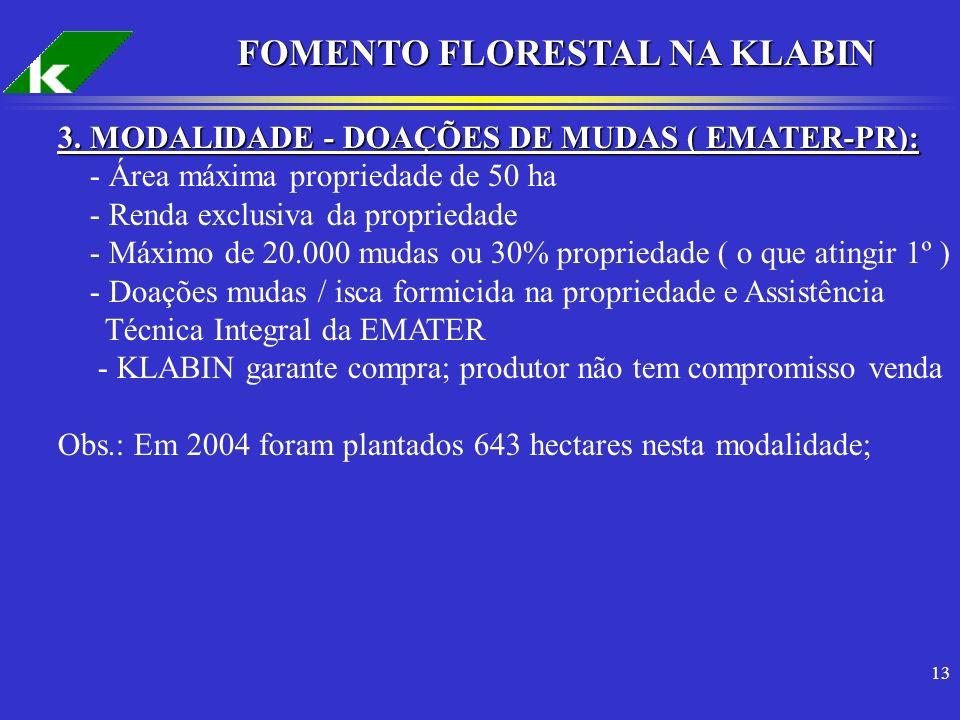 13 FOMENTO FLORESTAL NA KLABIN 3. MODALIDADE - DOAÇÕES DE MUDAS ( EMATER-PR): - Área máxima propriedade de 50 ha - Renda exclusiva da propriedade - Má