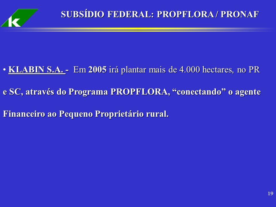 19 SUBSÍDIO FEDERAL: PROPFLORA / PRONAF KLABIN S.A. - Em 2005 irá plantar mais de 4.000 hectares, no PR e SC, através do Programa PROPFLORA, conectand