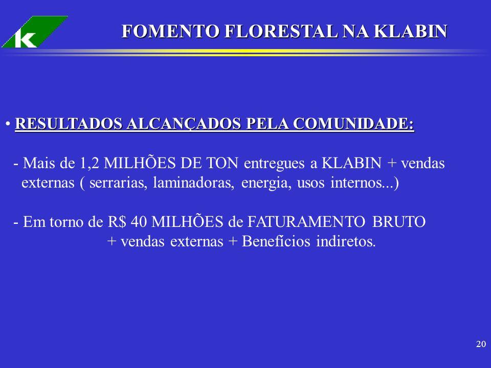 20 FOMENTO FLORESTAL NA KLABIN RESULTADOS ALCANÇADOS PELA COMUNIDADE: - Mais de 1,2 MILHÕES DE TON entregues a KLABIN + vendas externas ( serrarias, l