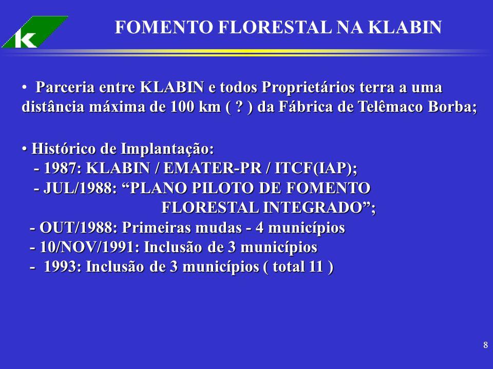 8 FOMENTO FLORESTAL NA KLABIN Parceria entre KLABIN e todos Proprietários terra a uma distância máxima de 100 km ( ? ) da Fábrica de Telêmaco Borba; H