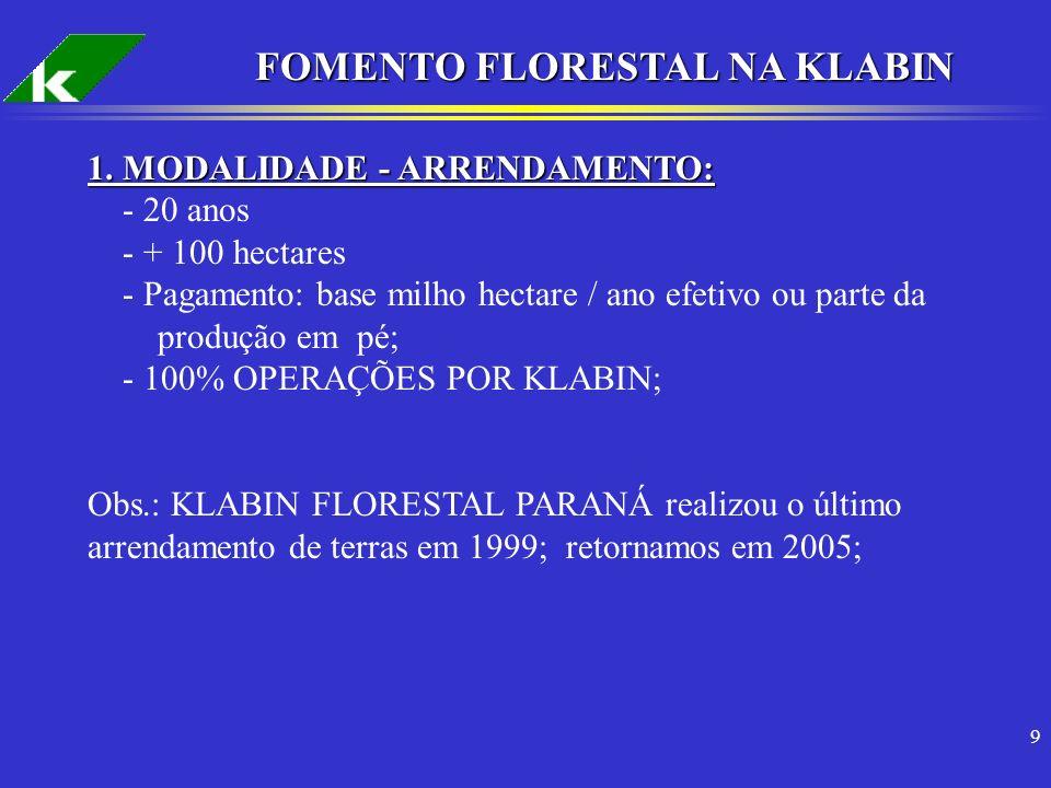 9 FOMENTO FLORESTAL NA KLABIN 1. MODALIDADE - ARRENDAMENTO: - 20 anos - + 100 hectares - Pagamento: base milho hectare / ano efetivo ou parte da produ