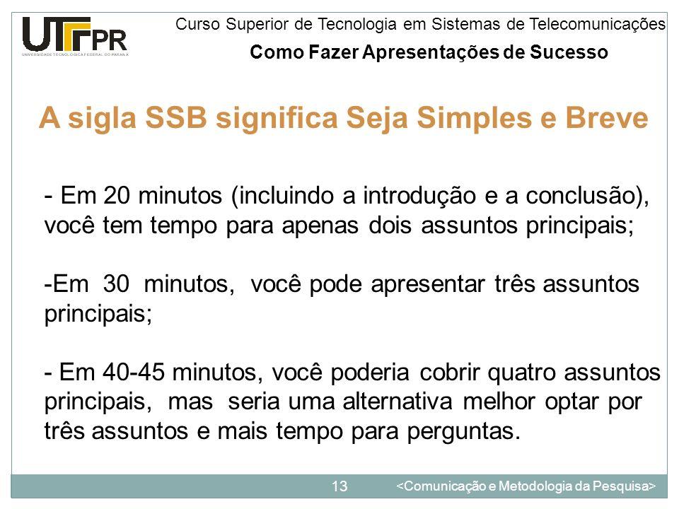 Como Fazer Apresentações de Sucesso 13 Curso Superior de Tecnologia em Sistemas de Telecomunicações A sigla SSB significa Seja Simples e Breve - Em 20
