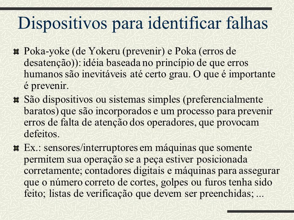 Dispositivos para identificar falhas Poka-yoke (de Yokeru (prevenir) e Poka (erros de desatenção)): idéia baseada no princípio de que erros humanos sã