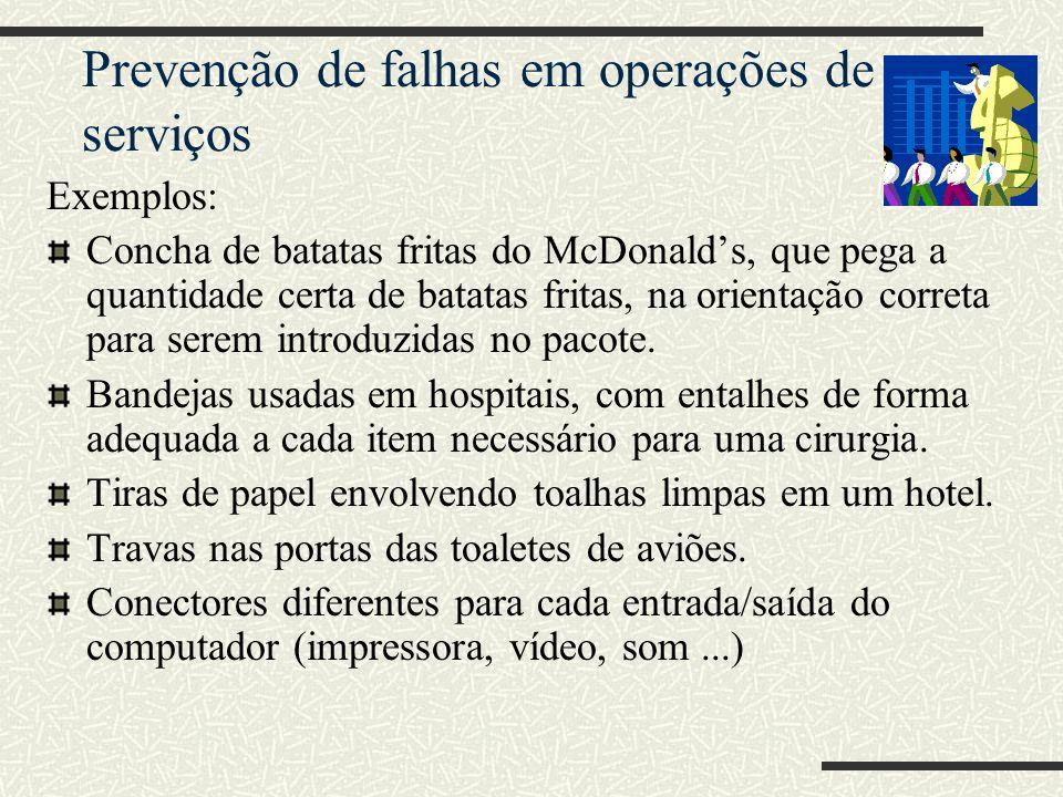 Prevenção de falhas em operações de serviços Exemplos: Concha de batatas fritas do McDonalds, que pega a quantidade certa de batatas fritas, na orient