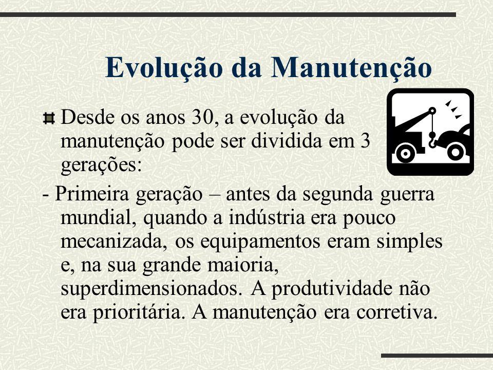 Evolução da Manutenção Desde os anos 30, a evolução da manutenção pode ser dividida em 3 gerações: - Primeira geração – antes da segunda guerra mundia