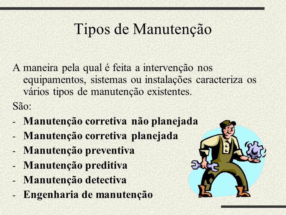 Tipos de Manutenção A maneira pela qual é feita a intervenção nos equipamentos, sistemas ou instalações caracteriza os vários tipos de manutenção exis