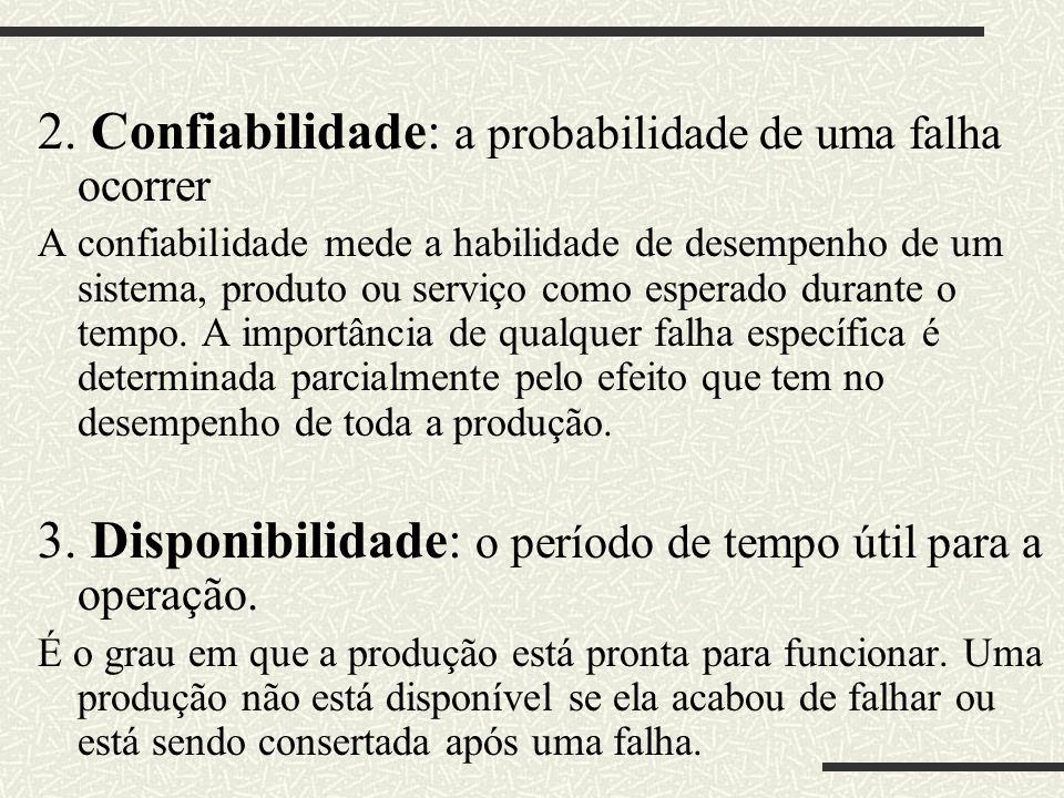 2. Confiabilidade: a probabilidade de uma falha ocorrer A confiabilidade mede a habilidade de desempenho de um sistema, produto ou serviço como espera