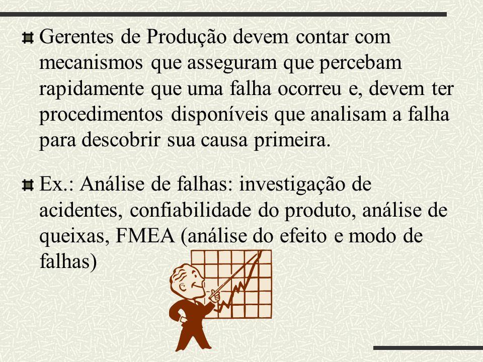Gerentes de Produção devem contar com mecanismos que asseguram que percebam rapidamente que uma falha ocorreu e, devem ter procedimentos disponíveis q