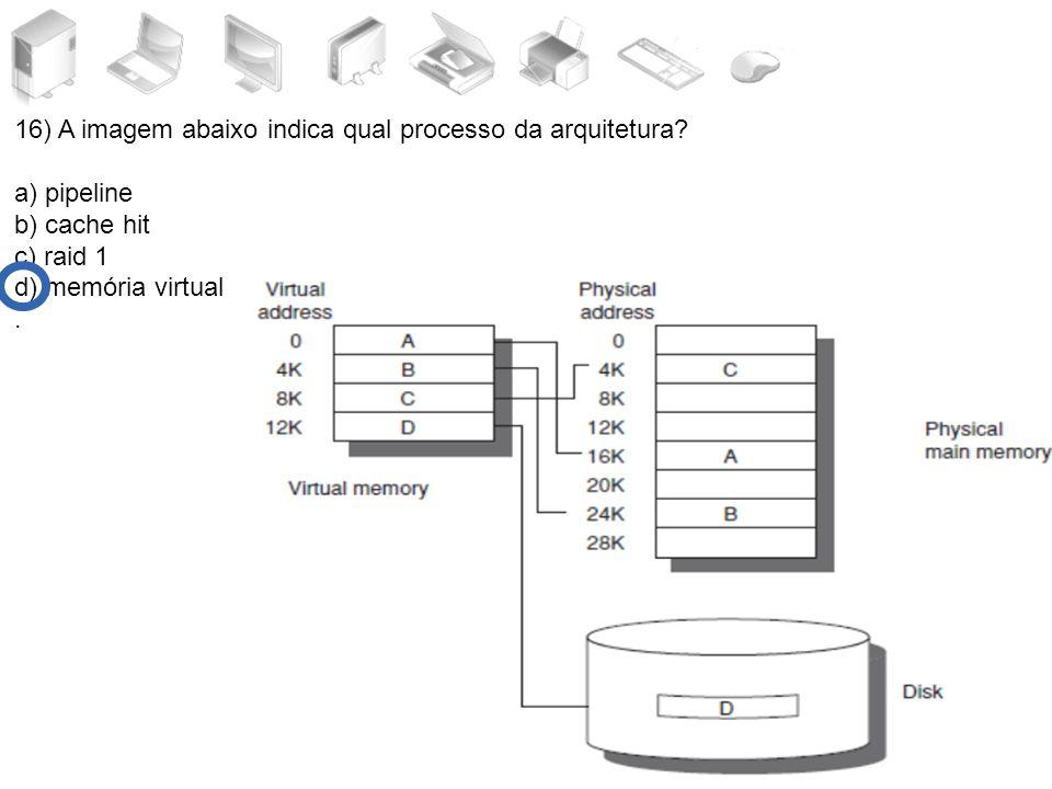 16) A imagem abaixo indica qual processo da arquitetura? a) pipeline b) cache hit c) raid 1 d) memória virtual.