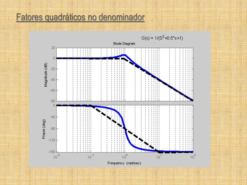 Fatores quadráticos no denominador