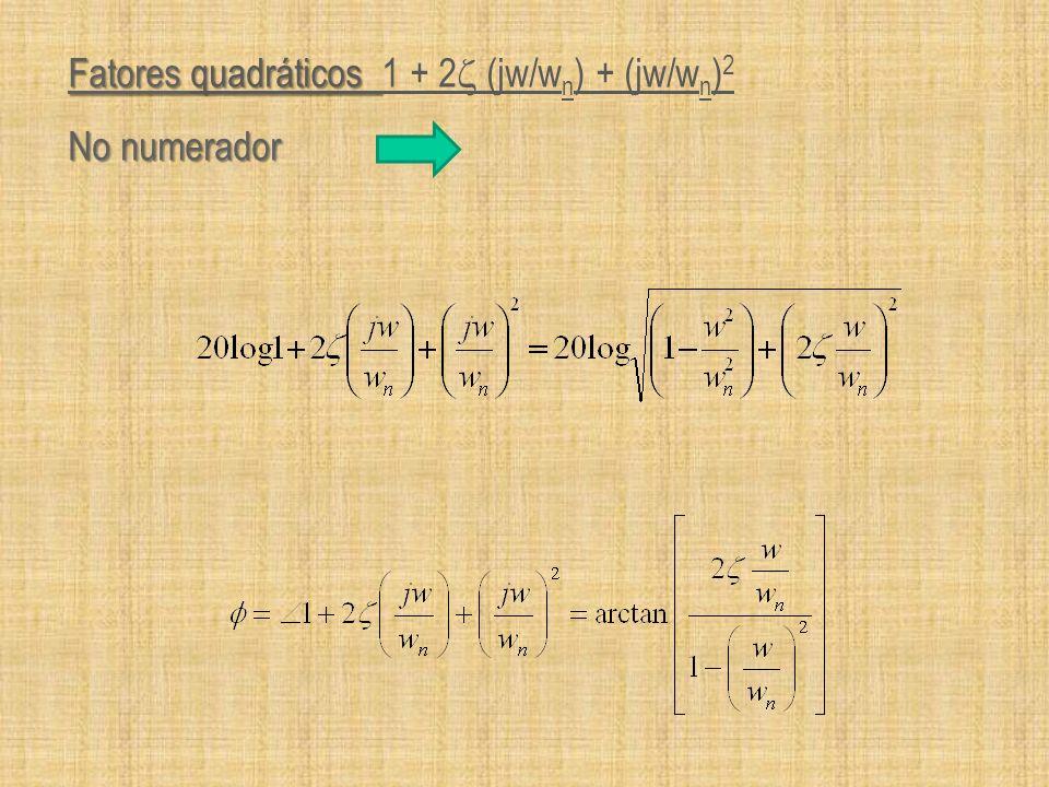 Fatores quadráticos Fatores quadráticos 1 + 2 (jw/w n ) + (jw/w n ) 2 No numerador
