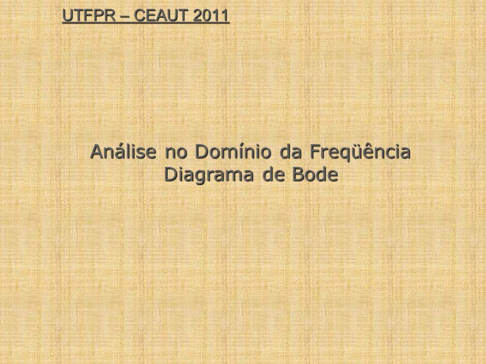 UTFPR – CEAUT 2011 Análise no Domínio da Freqüência Diagrama de Bode