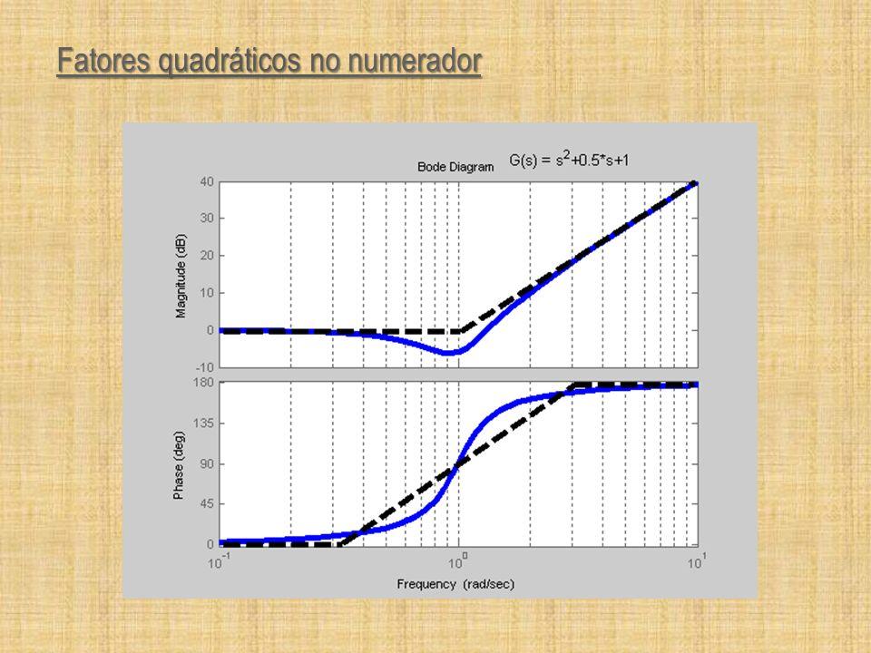 Fatores quadráticos no numerador