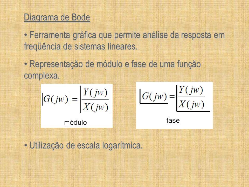 Diagrama de Bode Ferramenta gráfica que permite análise da resposta em freqüência de sistemas lineares. Ferramenta gráfica que permite análise da resp