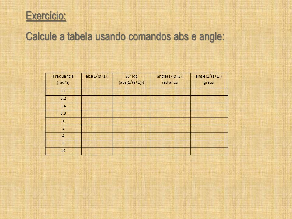 Exercício: Calcule a tabela usando comandos abs e angle: Freqüência (rad/s) abs(1/(s+1)) 20*log (abs(1/(s+1))) angle(1/(s+1)) radianos angle(1/(s+1))