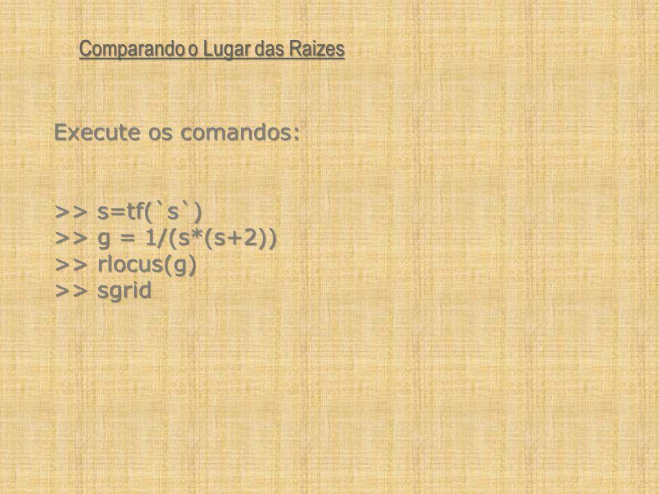 Comparando o Lugar das Raizes Execute os comandos: >> s=tf(`s`) >> g = 1/(s*(s+2)) >> rlocus(g) >> sgrid