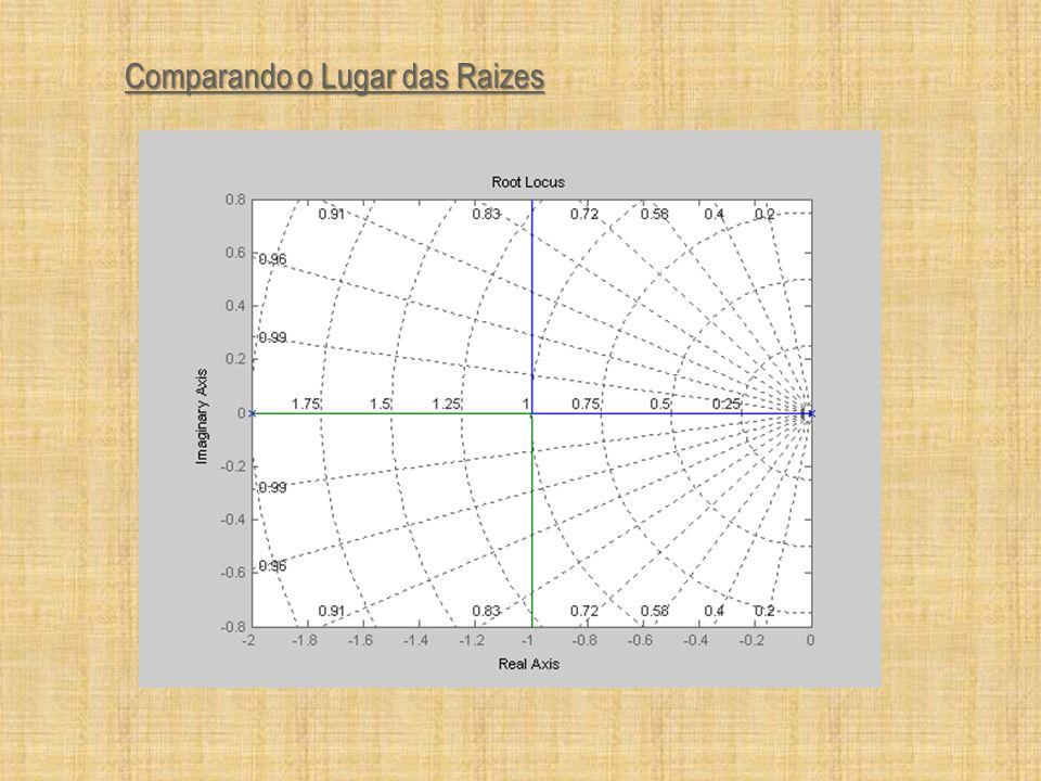 Continue com os comandos: >> sgrid >> gz = c2d(g,0.1, tustin ) >> rlocus(gz) >> zgrid