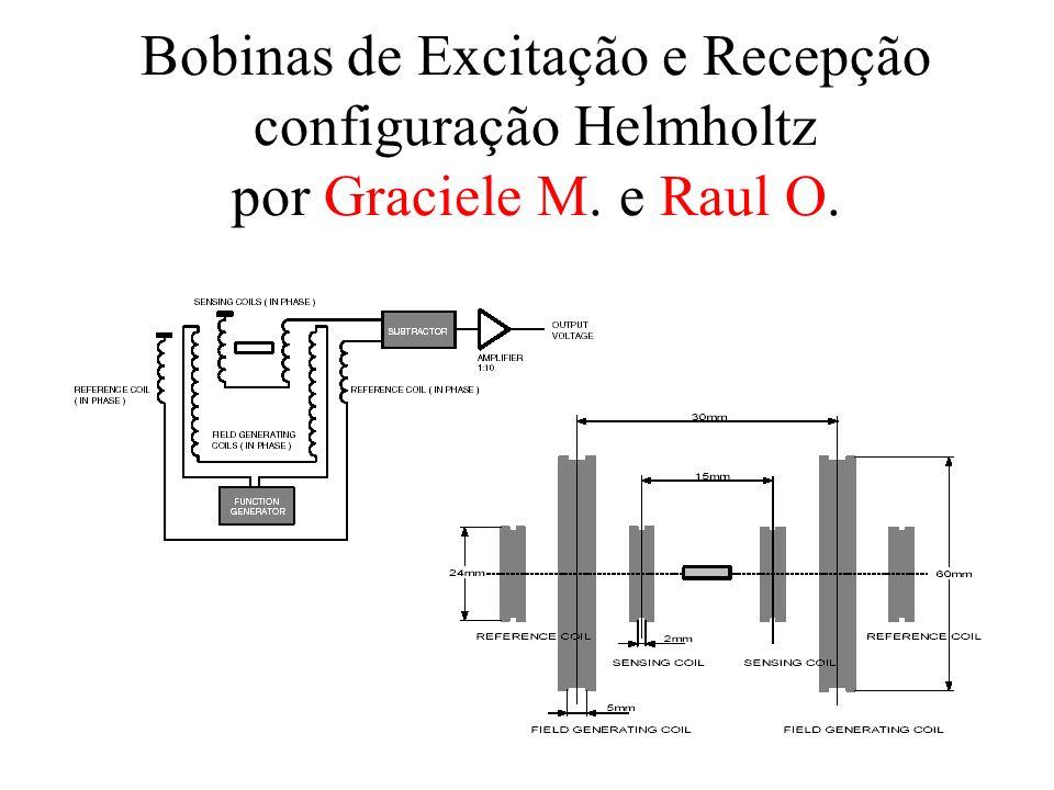 Bobinas de Excitação e Recepção configuração Helmholtz por Graciele M. e Raul O.