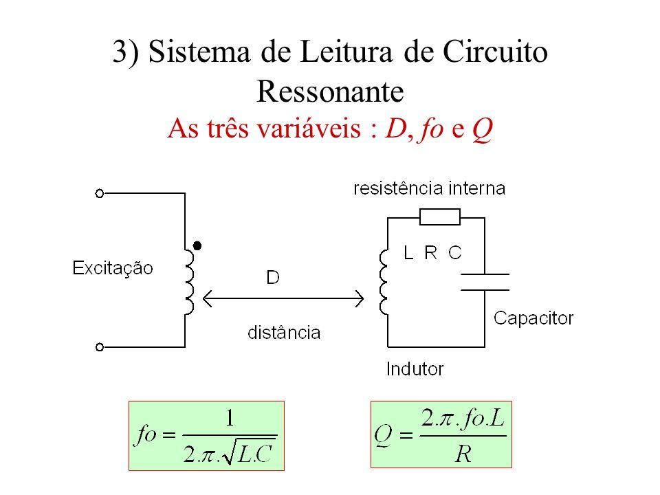 3) Sistema de Leitura de Circuito Ressonante As três variáveis : D, fo e Q