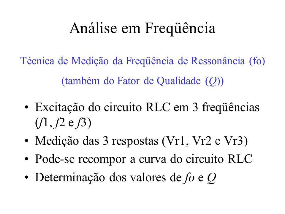 Análise em Freqüência Excitação do circuito RLC em 3 freqüências (f1, f2 e f3) Medição das 3 respostas (Vr1, Vr2 e Vr3) Pode-se recompor a curva do ci