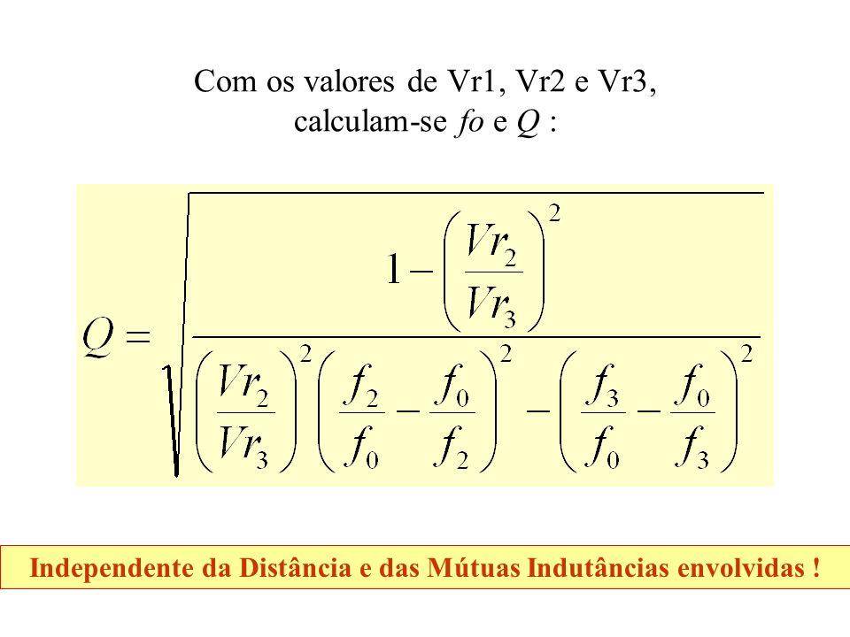Com os valores de Vr1, Vr2 e Vr3, calculam-se fo e Q : Independente da Distância e das Mútuas Indutâncias envolvidas !