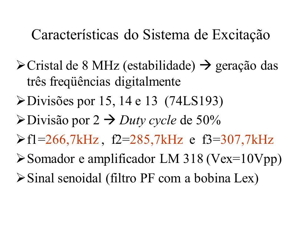 Características do Sistema de Excitação Cristal de 8 MHz (estabilidade) geração das três freqüências digitalmente Divisões por 15, 14 e 13 (74LS193) D