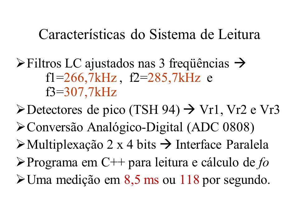 Características do Sistema de Leitura Filtros LC ajustados nas 3 freqüências f1=266,7kHz, f2=285,7kHz e f3=307,7kHz Detectores de pico (TSH 94) Vr1, V