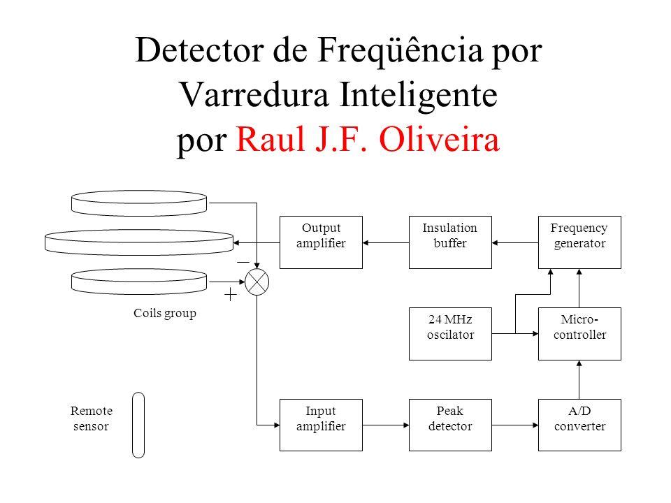 Detector de Freqüência por Varredura Inteligente por Raul J.F. Oliveira Output amplifier Insulation buffer Frequency generator Micro- controller 24 MH
