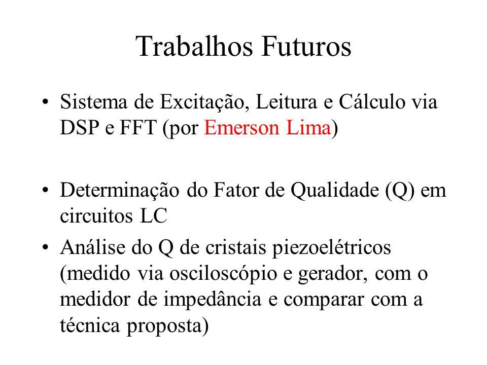 Trabalhos Futuros Sistema de Excitação, Leitura e Cálculo via DSP e FFT (por Emerson Lima) Determinação do Fator de Qualidade (Q) em circuitos LC Anál