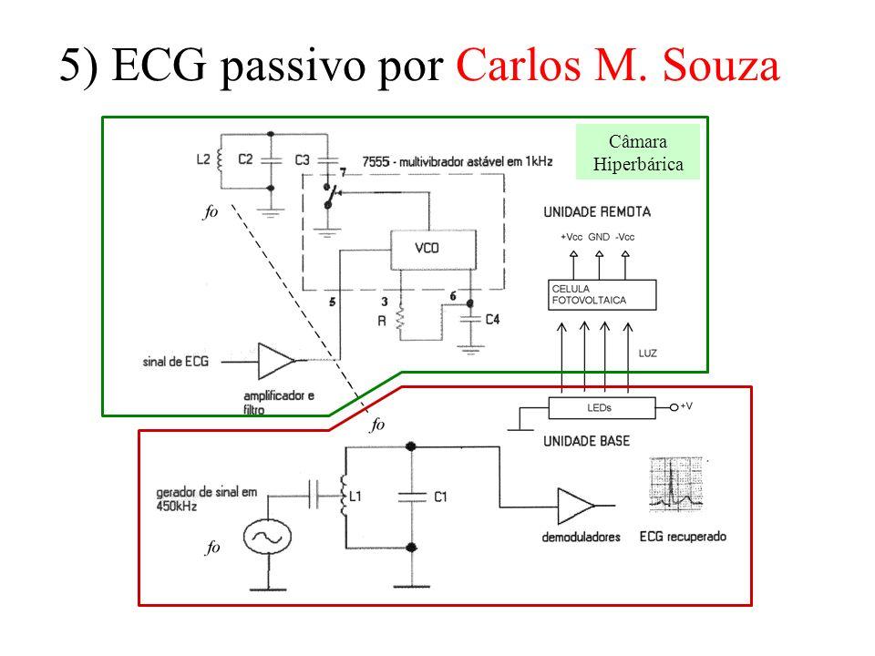 5) ECG passivo por Carlos M. Souza Câmara Hiperbárica
