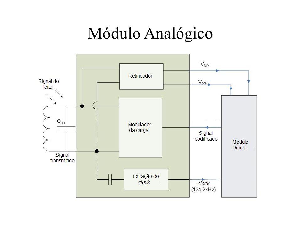 Módulo Analógico