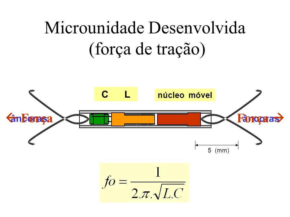 Microunidade Desenvolvida (força de tração) 0 1 2 3 4 5 (mm) C L núcleo móvel âncoras Força Força