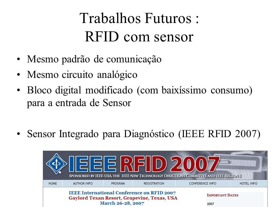 Trabalhos Futuros : RFID com sensor Mesmo padrão de comunicação Mesmo circuito analógico Bloco digital modificado (com baixíssimo consumo) para a entr