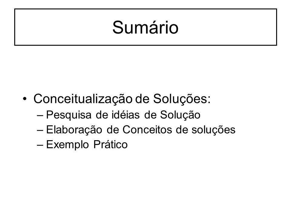 Sumário Conceitualização de Soluções: –Pesquisa de idéias de Solução –Elaboração de Conceitos de soluções –Exemplo Prático