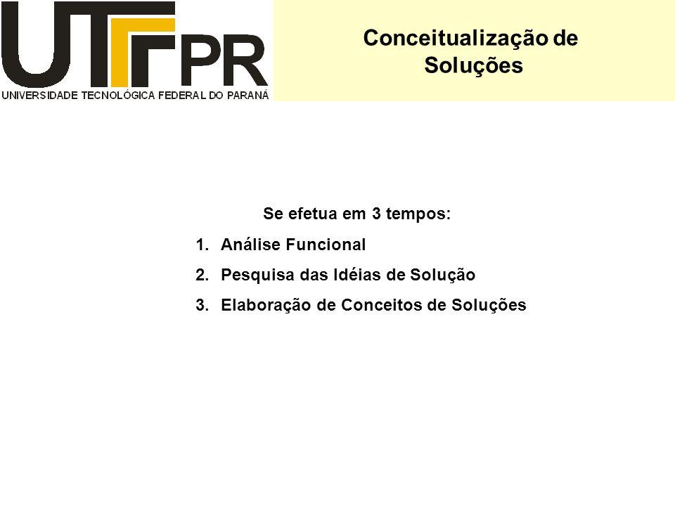 Conceitualização de Soluções Se efetua em 3 tempos: 1.Análise Funcional 2.Pesquisa das Idéias de Solução 3.Elaboração de Conceitos de Soluções