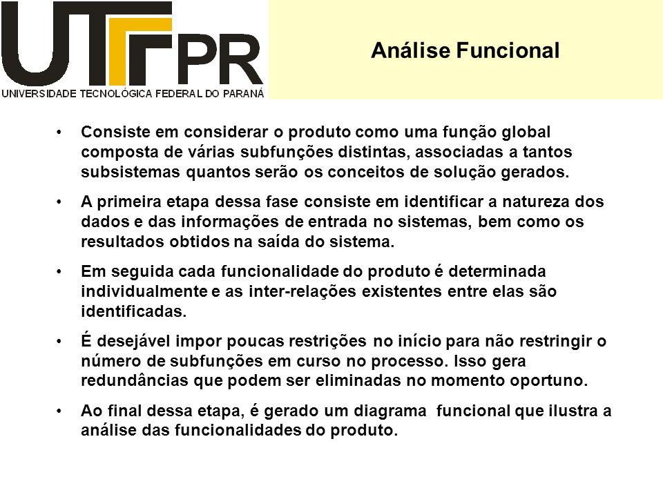 Análise Funcional Consiste em considerar o produto como uma função global composta de várias subfunções distintas, associadas a tantos subsistemas qua