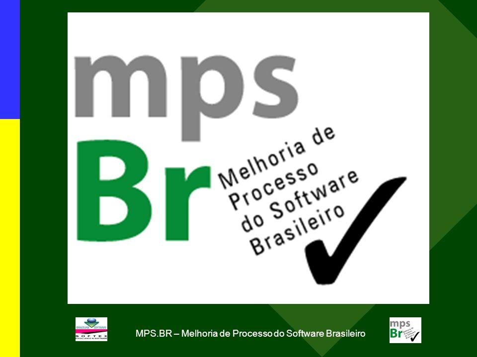 MPS.BR: Objetivo e Metas Objetivo: MPS.BR visa a melhoria de processo do software Brasileiro, em todo o país, com foco nas PMEs, a custos viáveis Meta 1: Desenvolvimento e Aprimoramento do Modelo MPS.BR 2005-2006: 3 Guias + Cursos, Provas e Workshops anuais + 20 Instituições Implementadoras do Modelo MPS.BR (II-MPS.BR) + 15 Instituições Avaliadoras do Modelo MPS.BR (IA-MPS.BR) Meta 2: Implementação e Avaliação do MPS.BR em Empresas, com Foco em Grupos de Empresas 2005-2006: 120 empresas com Modelo MPS.BR implementado + 60 empresas avaliadas 2007-2008: + 160 empresas com Modelo MPS.BR implementado + 80 empresas avaliadas