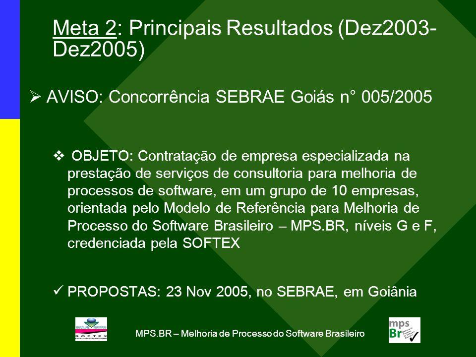 MPS.BR – Melhoria de Processo do Software Brasileiro Meta 2: Principais Resultados (Dez2003- Dez2005) AVISO: Concorrência SEBRAE Goiás n° 005/2005 OBJETO: Contratação de empresa especializada na prestação de serviços de consultoria para melhoria de processos de software, em um grupo de 10 empresas, orientada pelo Modelo de Referência para Melhoria de Processo do Software Brasileiro – MPS.BR, níveis G e F, credenciada pela SOFTEX PROPOSTAS: 23 Nov 2005, no SEBRAE, em Goiânia