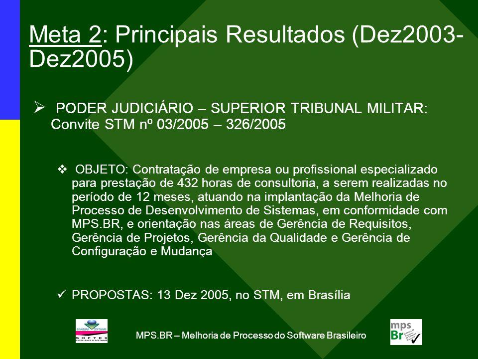 MPS.BR – Melhoria de Processo do Software Brasileiro Meta 2: Principais Resultados (Dez2003- Dez2005) PODER JUDICIÁRIO – SUPERIOR TRIBUNAL MILITAR: Convite STM nº 03/2005 – 326/2005 OBJETO: Contratação de empresa ou profissional especializado para prestação de 432 horas de consultoria, a serem realizadas no período de 12 meses, atuando na implantação da Melhoria de Processo de Desenvolvimento de Sistemas, em conformidade com MPS.BR, e orientação nas áreas de Gerência de Requisitos, Gerência de Projetos, Gerência da Qualidade e Gerência de Configuração e Mudança PROPOSTAS: 13 Dez 2005, no STM, em Brasília