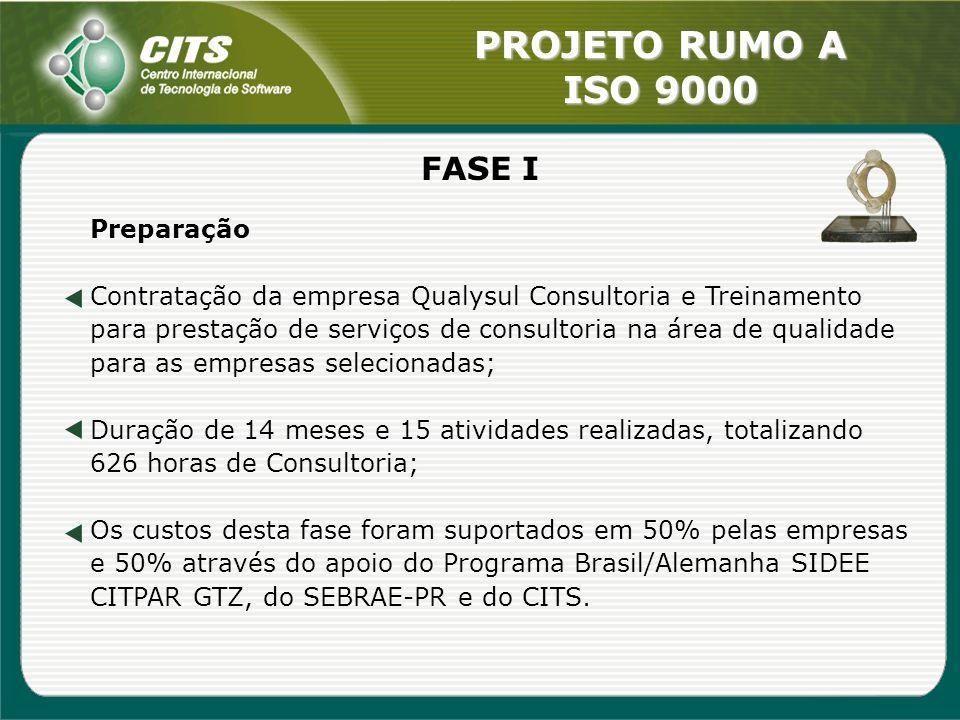 PROJETO RUMO A ISO 9000 FASE I Preparação Contratação da empresa Qualysul Consultoria e Treinamento para prestação de serviços de consultoria na área