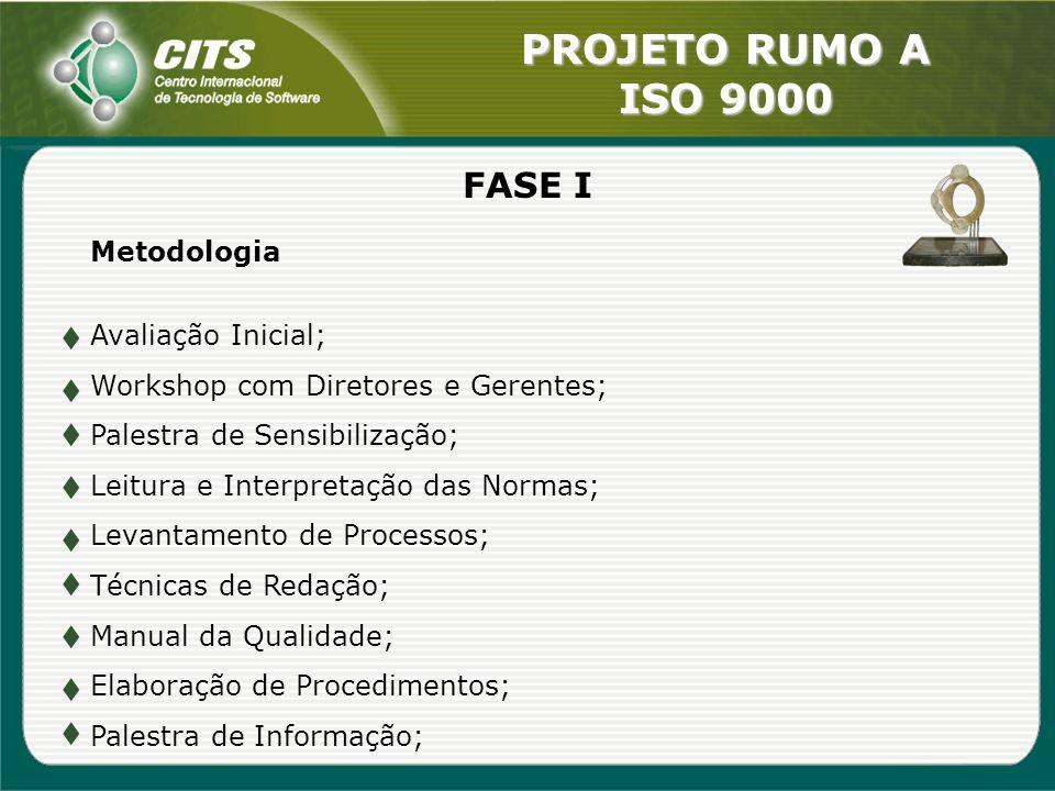 PROJETO RUMO A ISO 9000 FASE I Metodologia Avaliação Inicial; Workshop com Diretores e Gerentes; Palestra de Sensibilização; Leitura e Interpretação d