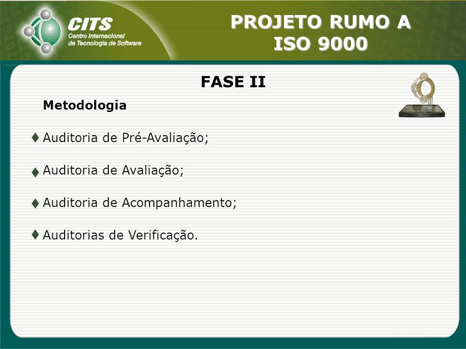 PROJETO RUMO A ISO 9000 FASE II Metodologia Auditoria de Pré-Avaliação; Auditoria de Avaliação; Auditoria de Acompanhamento; Auditorias de Verificação