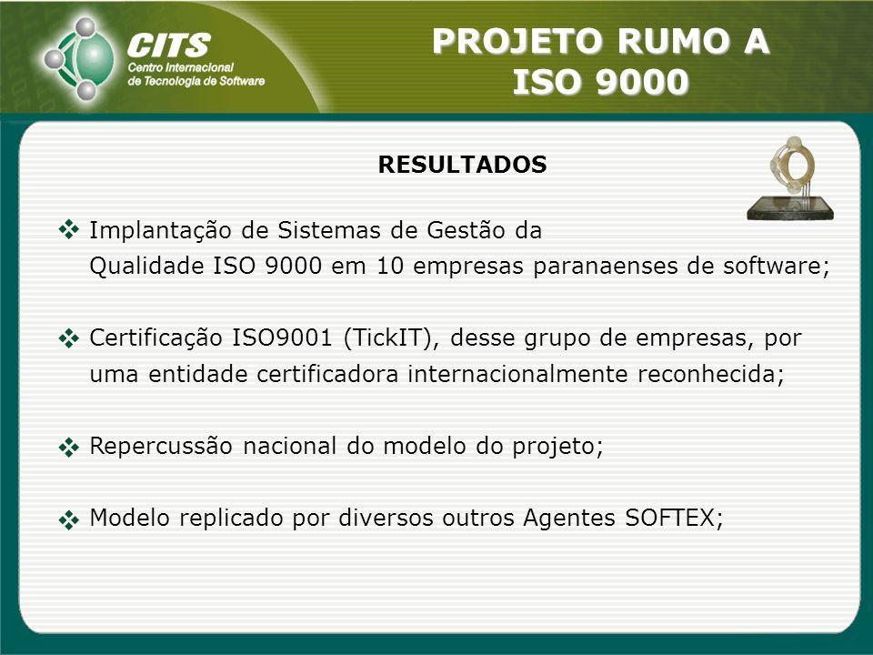 PROJETO RUMO A ISO 9000 RESULTADOS Implantação de Sistemas de Gestão da Qualidade ISO 9000 em 10 empresas paranaenses de software; Certificação ISO900